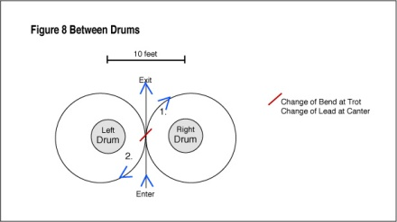 Figure8BetweenDrums